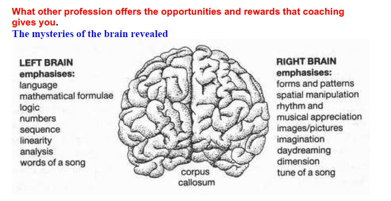 A Good Read - Your Subconscious Mind